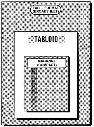 Characteristics of tabloid newspapers