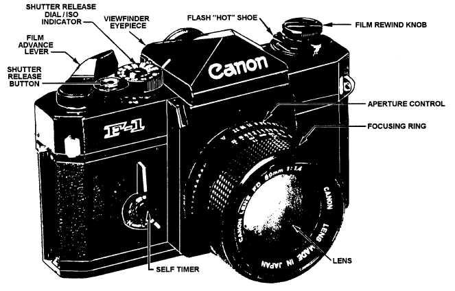 Lens 35mm The 35mm Single-lens Reflex
