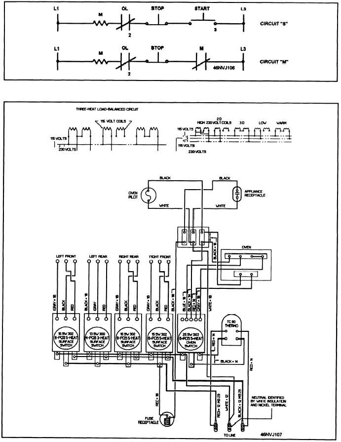 Figure AII5Schematic diagram of an electric range
