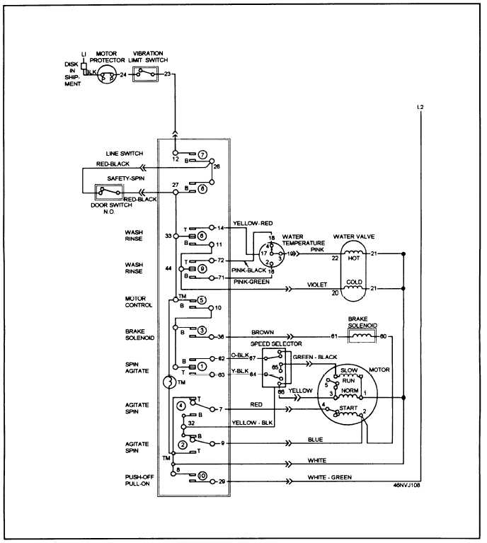 Figure AII6Wiring diagram of a washing machine
