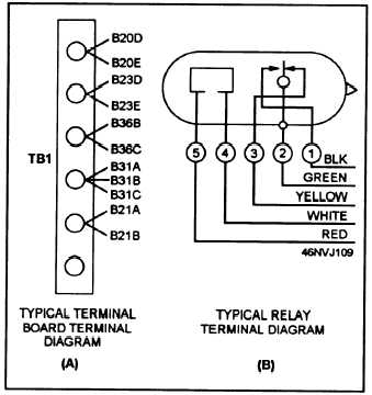 electrical control panel wiring pdf with 14208 183 on Contactor Wiring Diagram A1 A2 further 5l quiz together with 22799541836382132 in addition Use Of 3 Way Controls In Single Pole Applications in addition Wiring Diagram For Door Hardware.