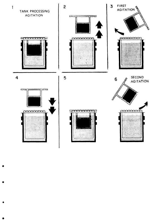 Sheet Film Processing Sheet Film Tank Processing